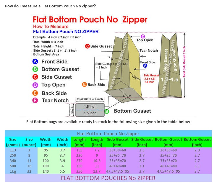How do I measure a Flat Bottom Pouch No Zipper
